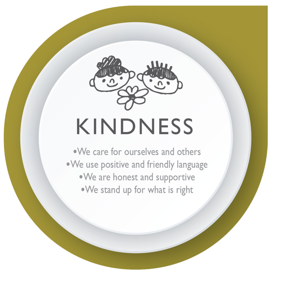 kindness image with flower and two smiling faces